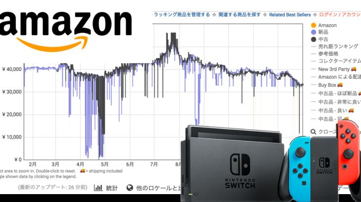 Amazonで価格推移を見る方法知ってますか?【Keepa】